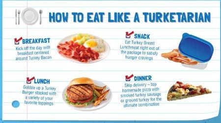 Turketarian